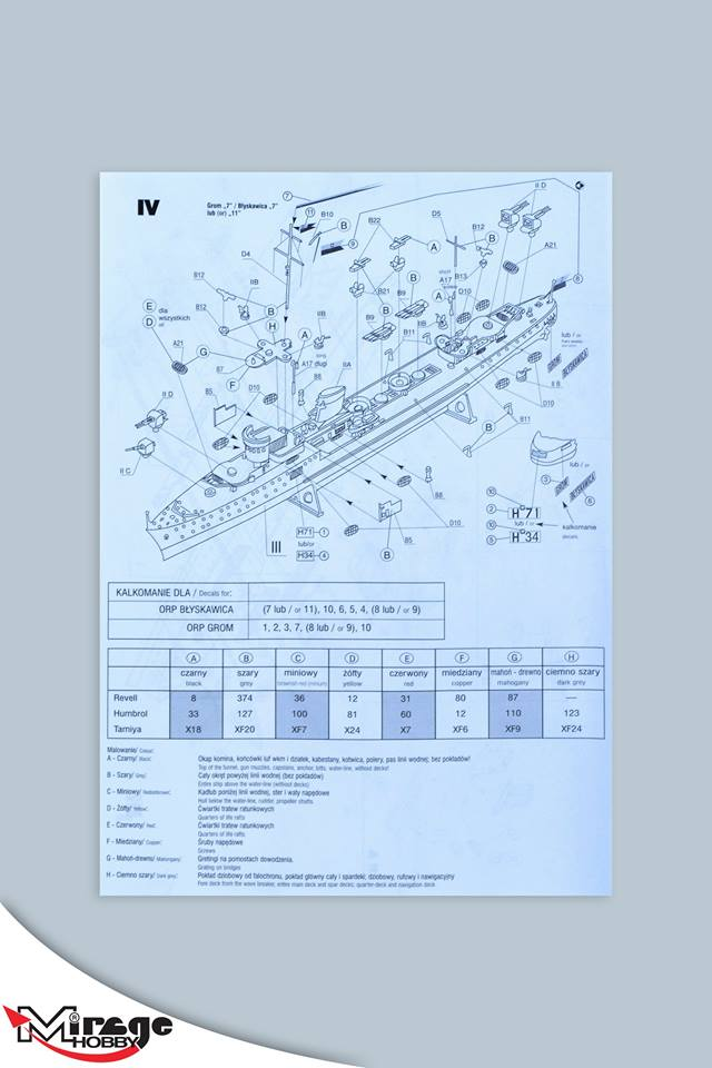51870030020 Holzschrauben Fente Senkkopf acier inoxydable a2 3 x 20 mm din97 200 pcs