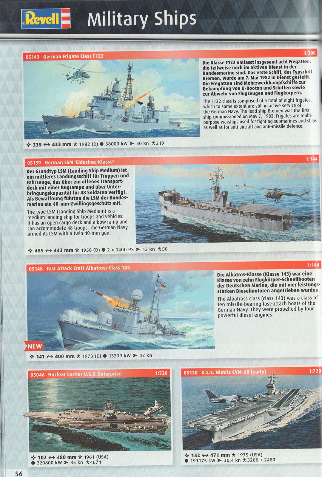 Mirage U-Boot RO-506 506 U-IX D1 ex U-195 Japan Japanisches Modell-Bausatz 1:400