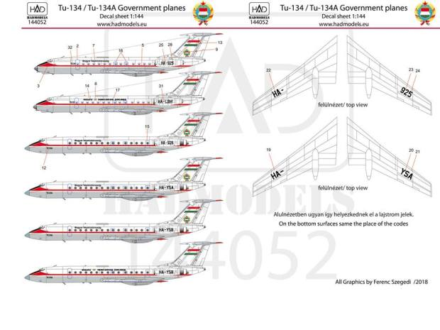 Actros Gs Fault Codes